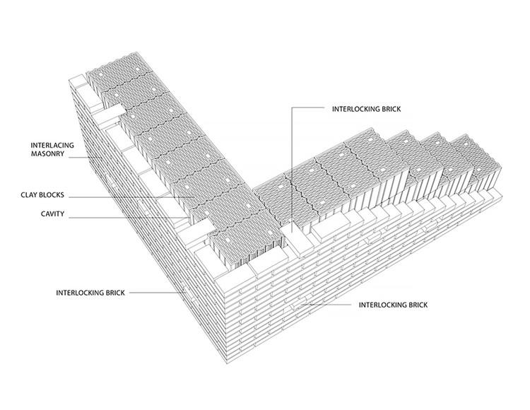 Detalle muros exteriores Casa Ladrillo / LETH & GORI. Image