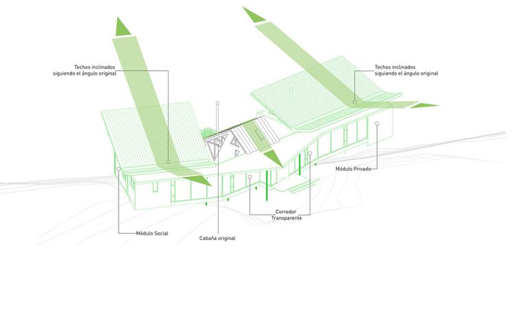 La Cabañita / Peace Architecture.  Imagen cortesía de Peace Architecture