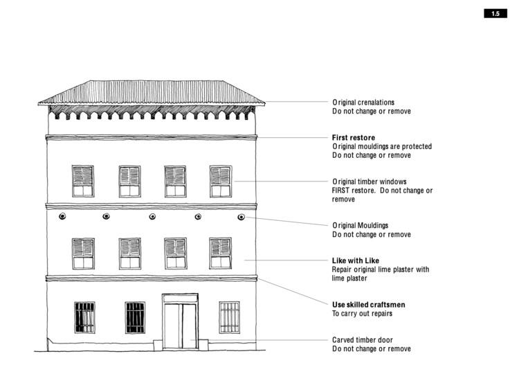 Excerpt from the Sansibar Stone Town Design Guide.  Image © Martin Norvenius