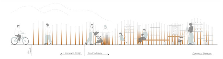 Concept elevation