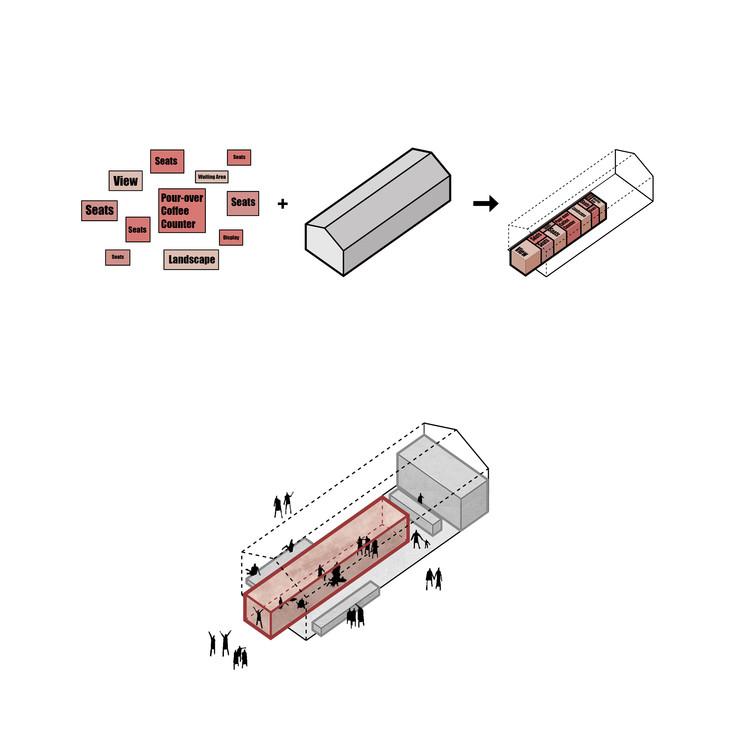 Concept. Image Courtesy of B.L.U.E. Architecture Studio