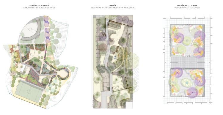 Jardines sanadores: la naturaleza como infraestructura terapéutica hospitalaria, Cortesía de Fundación Cosmos