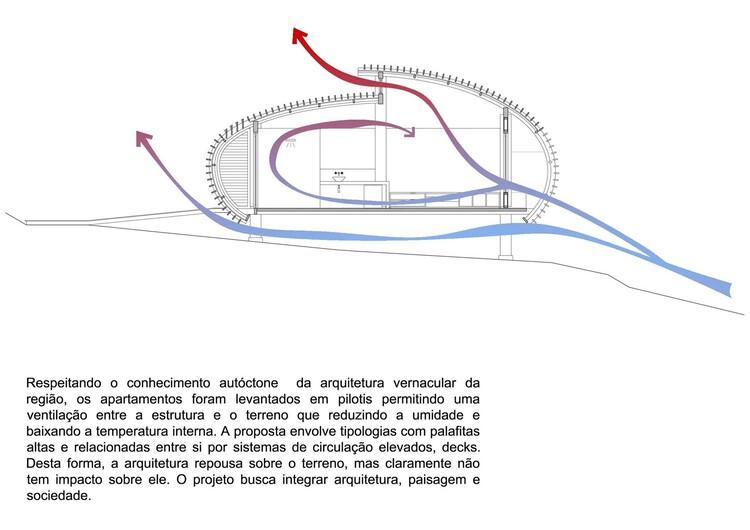Раздел - Mirante do Gavião Amazon Lodge / Atelier O'Reilly