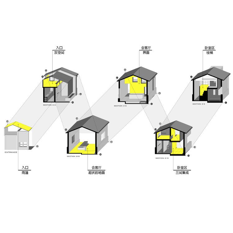 Räumliches Profil.  Bild mit freundlicher Genehmigung von Greyspace Architecture Design Studio