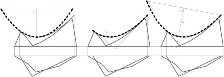 Diseño inverso para superficies doblemente regladas en la Iglesia de Nuestra Señora del Valle de Félix Candela, Figura 3. Dibujo de aproximación a la parábola longitudinal. Fuente: los autores.. Image Cortesía de Revista Dearq