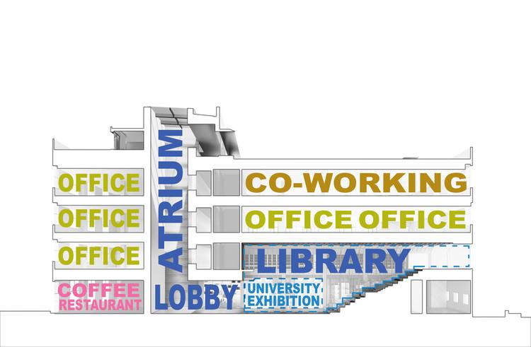 Сложный бизнес-формат.  Изображение предоставлено DUTS design